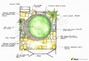 Garden Design Hampshire, small garden design, garden design,