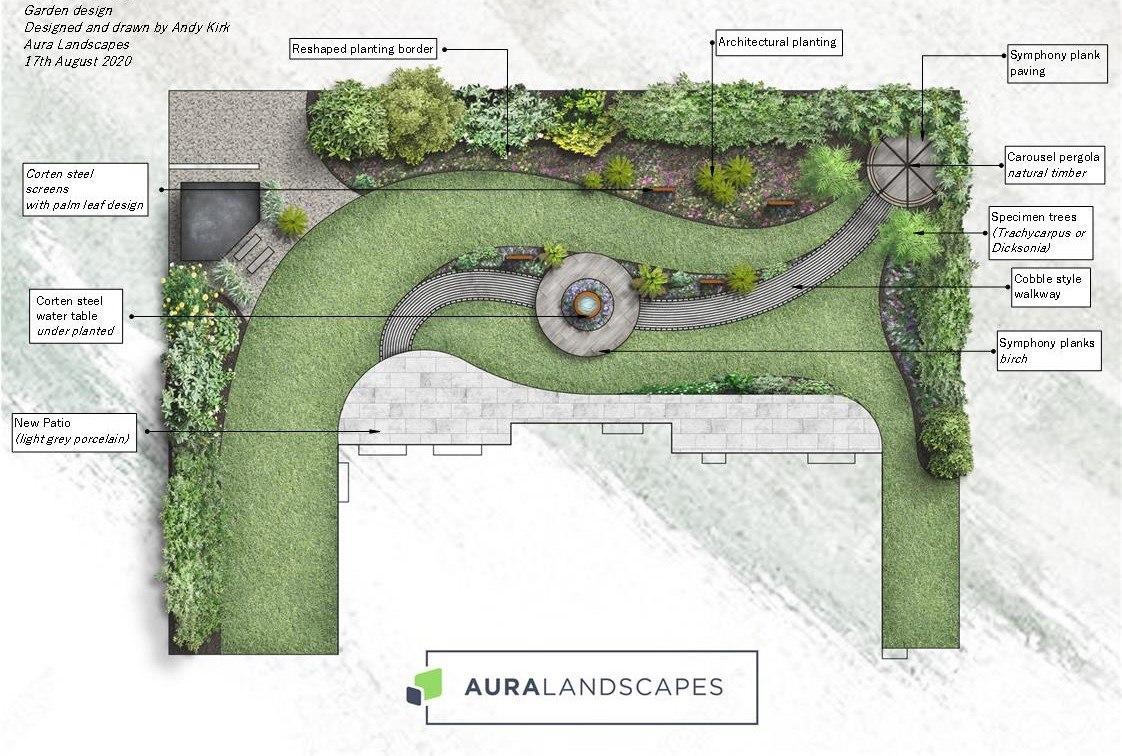 Patio design ideas for your UK Garden   Aura Landscapes
